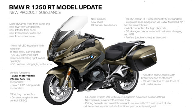 This is the 2021 BMW R1250RT. More Sophisticated than Ever 14