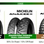 Michelin Anakee Wild ready to roll. New Adventure tire for big bikes 3