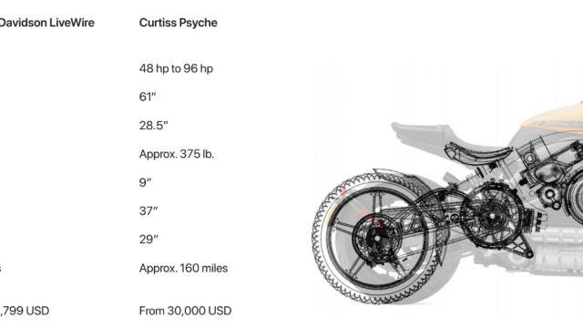 Curtiss Psyche_06
