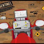 Meet the Sentinel. Dakar Rider's Guardian Angel 2
