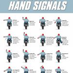 Motorcycle Hand Signals - Infographic 3