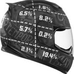 Helmet Crash Statistics - Why An Open-Face can be Fatal 2