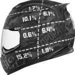Helmet Crash Statistics - Why An Open-Face can be Fatal 4