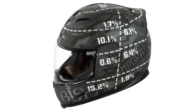 Helmet Crash Statistics - Why An Open-Face can be Fatal 1