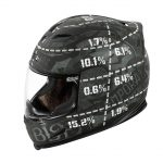 Helmet Crash Statistics - Why An Open-Face can be Fatal 6
