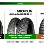 Long Way Adventure Tires. Which are the best? 5