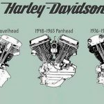 The Difference Between Harley-Davidson Engines - Infographic 7