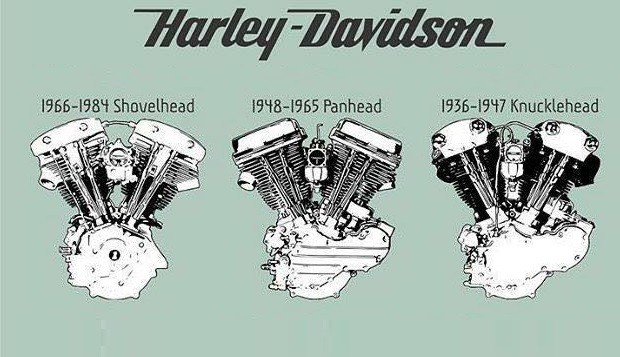 The Difference Between Harley-Davidson Engines - Infographic 1