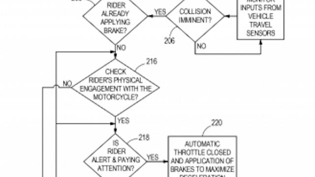Auto brake logic scheme.png