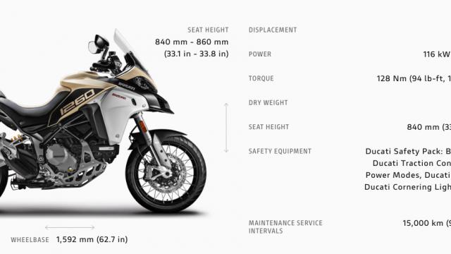 Ducati Multistrada Enduro Specs.png