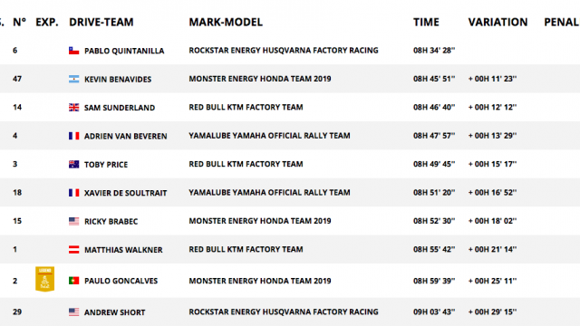 General classification.png
