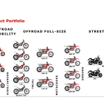 GasGas will build street motorcycles 3