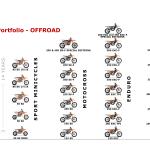 KTM to build new 490cc & 890cc bikes 2