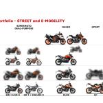KTM to build new 490cc & 890cc bikes 3