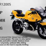 A Brief Insight on the Evolution of the BMW S1000RR 4