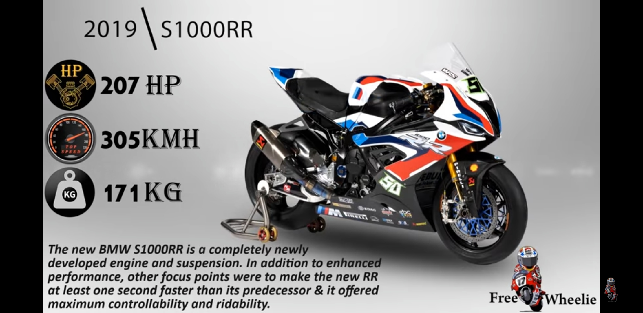 A Brief Insight On The Evolution Of The Bmw S1000rr Drivemag Riders